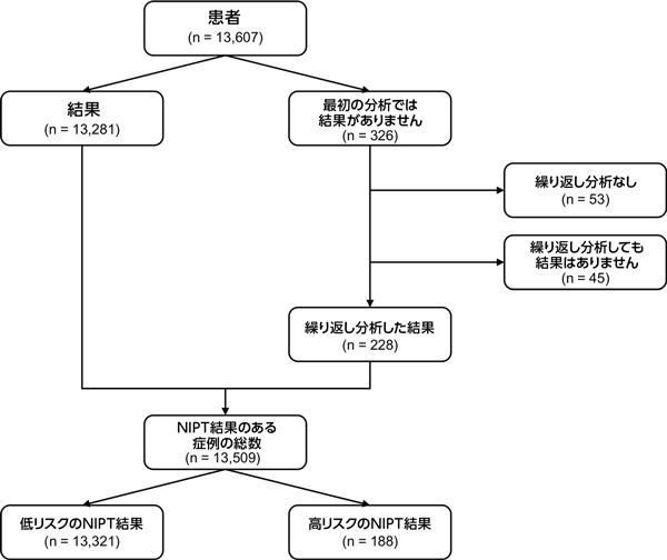 flowchart_of_study.png